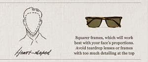 Kacamata Untuk Muka Segitiga Terbalik