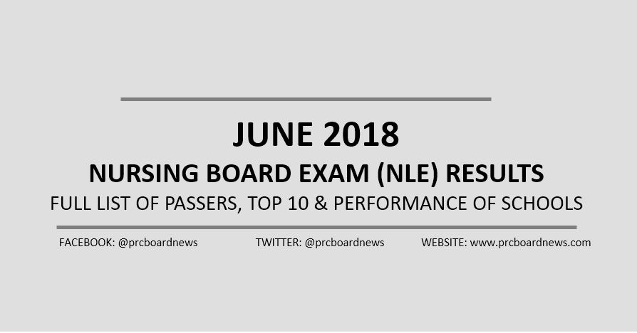 OFFICIAL RESULTS: June 2018 NLE nursing board exam list of