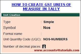 how to create gst units of measure in tally