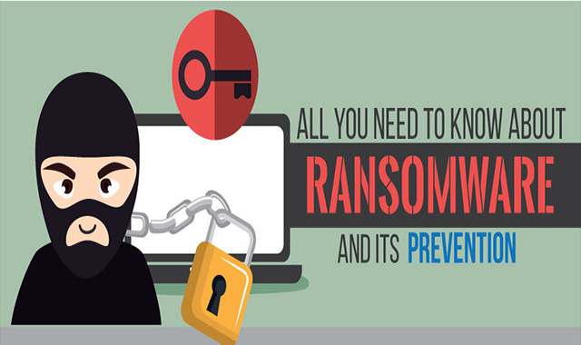 All You Need to Know About Ransomware and its Prevention