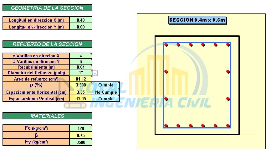 Plantilla Excel para realizar diagrama de interacción de columnas ...