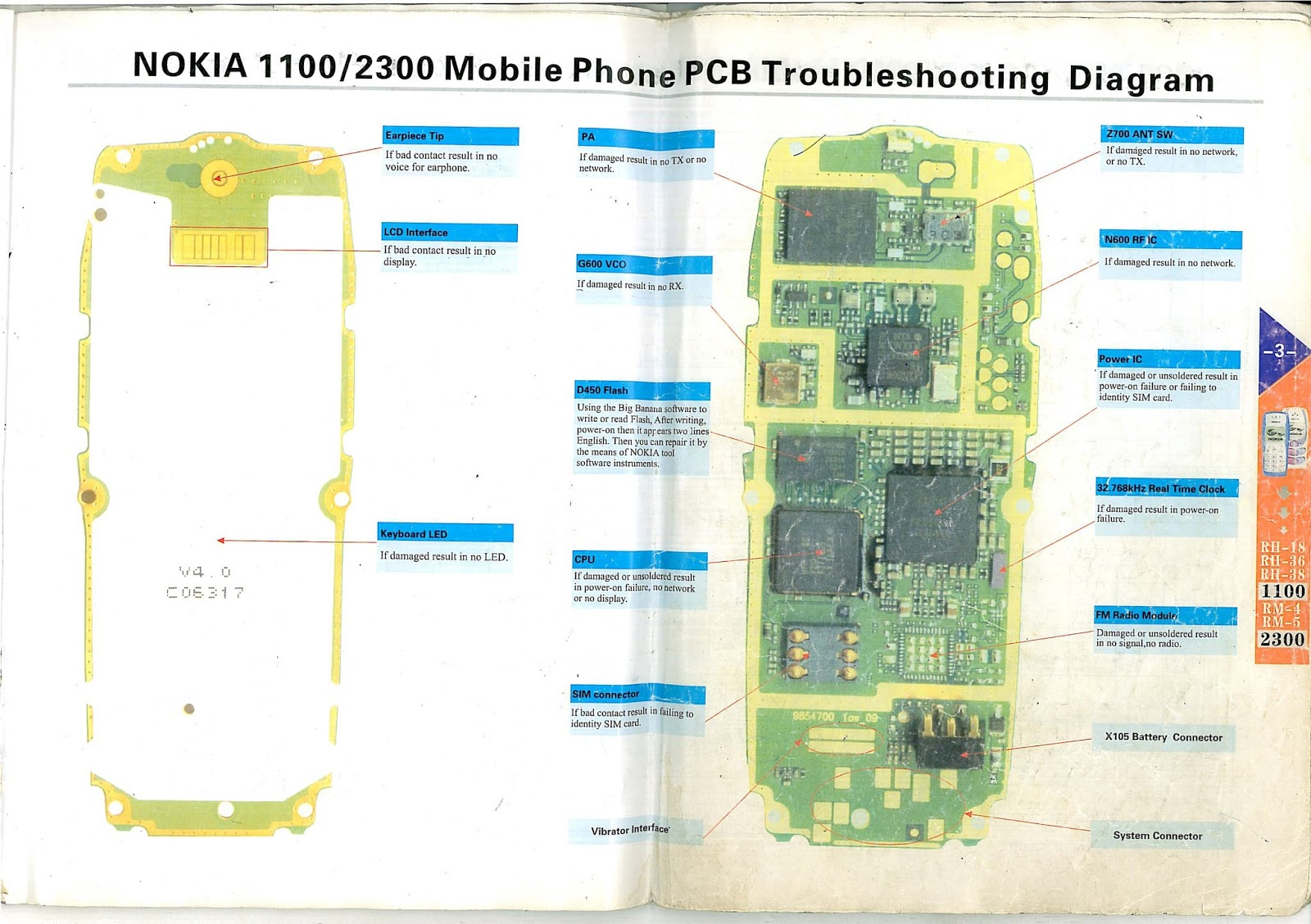 Solutions Nokia X6 Pcb Printed Circuit Board Layouts Of Components