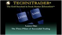 basics of the stock market webinar lessons - technitrader