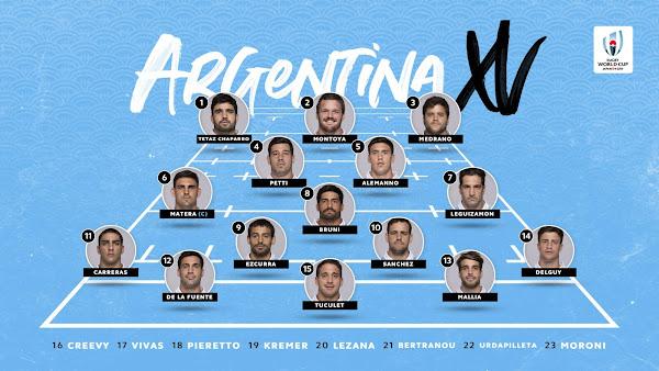 Formación de Argentina ante Estados Unidos #RWC2019