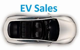 EV Sales