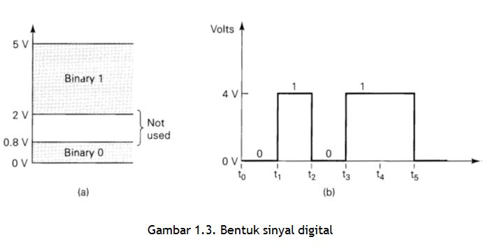 Sistem signaling - robot pilihan forex / biner (daftar lengkap)