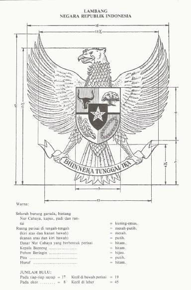 Sultan Hamid Ii Sang Pencipta Lambang Negara Rancangan Lambang
