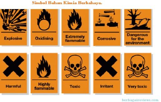 Simbol Bahan Kimia Berbahaya dan keterangan cara pencegahannya - berbagaireviews.com