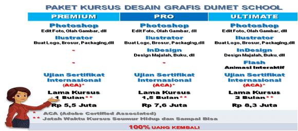 Kursus Desain Grafis Jakarta, Depok DUMET School