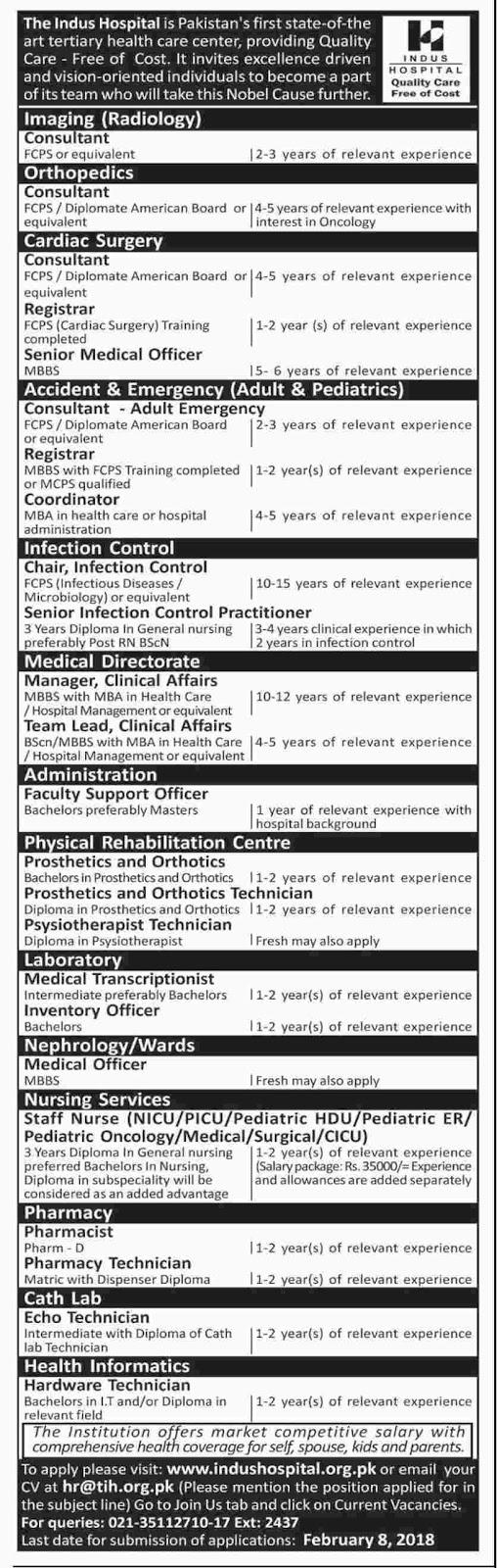 New Vacancies in Indus Health Network Karachi 2018
