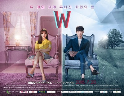Pemain Drama  Korea W – Two Words
