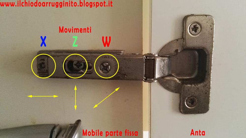 Come regolare le cerniere delle ante dell 39 armadio il chiodo arrugginito - Come sistemare l interno dell armadio ...