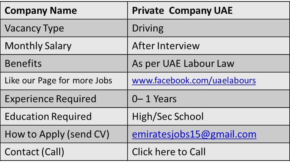 We UAE Labours offering Free New Jobs inwards Dubai to our visitors Across Globe Hiring Drivers For Dubai