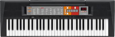 Đàn Organ Yamaha PSR-F50 mua ở đâu