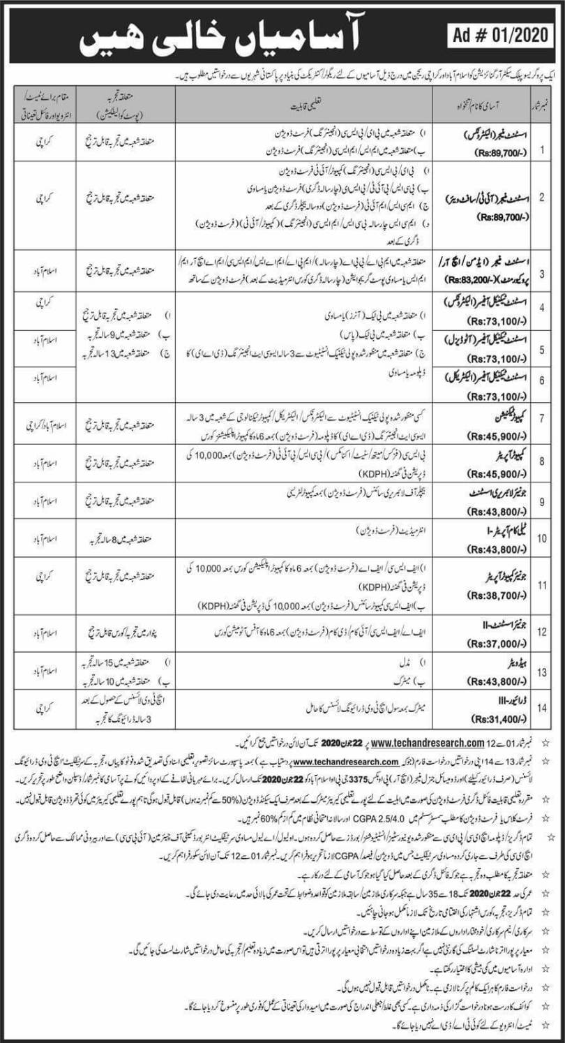 Jobs in Public Sector Organization 2020 Advertisement