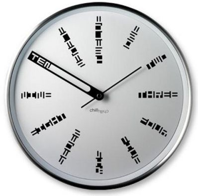 I Lovewver Clocks The Most You Can These Too Just Have A Look On Pics And Decide Which Clock Areplanning To