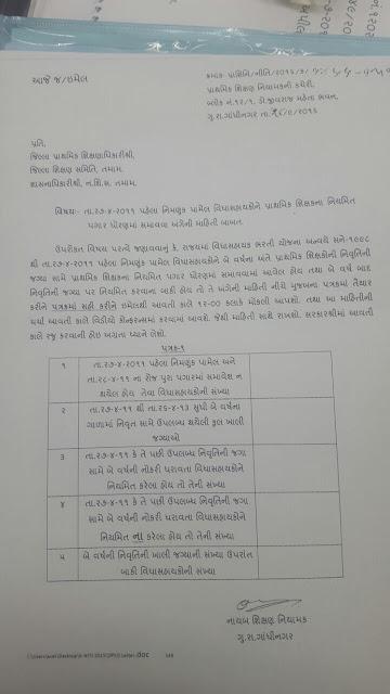 27/04/2016 Pahela Vidhyasahayakone Prathmik Shikshakna Niyamit Pagar Dhoran ma Samavava Angeni Mahiti Babat No Niyamak Shri No Latest Paripatra Date :- 28/09/2016