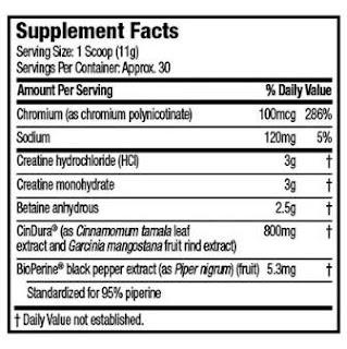 Ingredientes de Muscletech CreaBuild de la serie Black Onyx