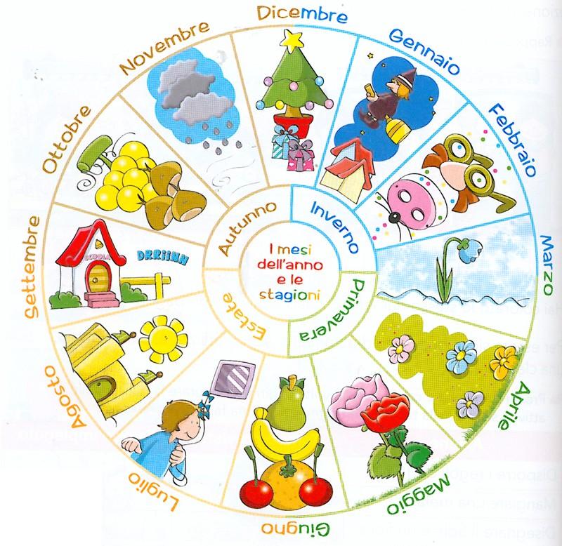 Filastrocche dei mesi dell 39 anno - Immagine del mouse a colori ...