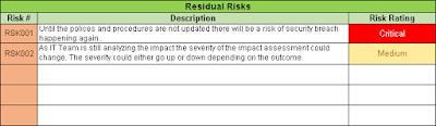 Residual Risks, rca template