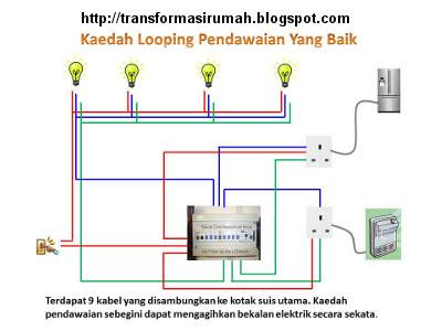 konsep looping pendawaian elektrik t rumah rh transformasirumah blogspot com Lampu Hias Gantung Minimalis cara wiring lampu led rumah
