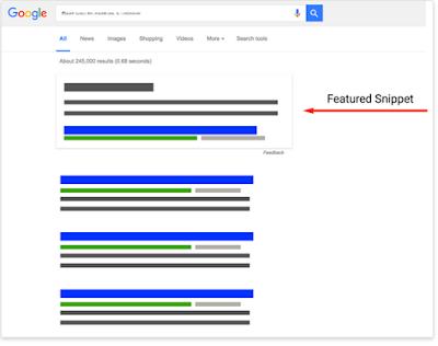 Manfaat Cuplikan Unggulan dalam Mesin Penelusuran google