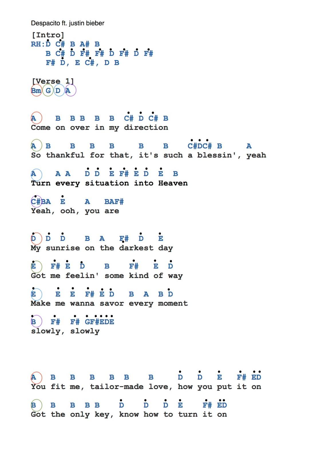 Utterly Music: [Short Scores] Despacito Remix by Luis ...