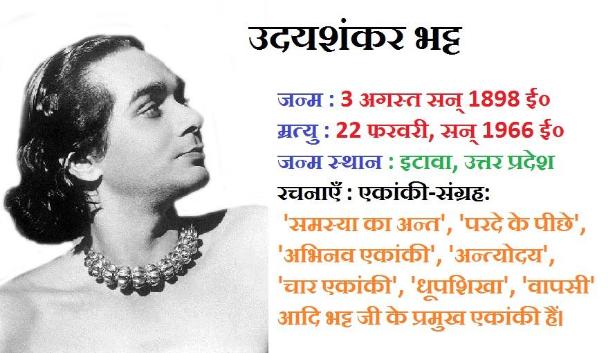 Uday Shankar Bhatt