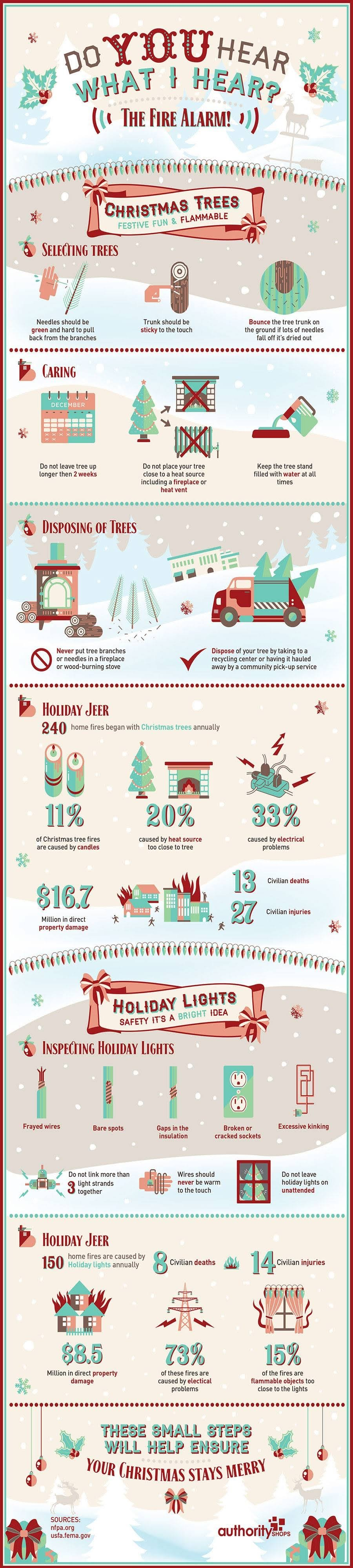 Christmas trees: Festive, fun and flammable #infographic