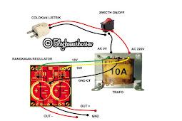 cara merakit ampli 150 watt Stereo Ocl Lengkap dengan Panduan nya