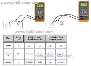Fundamental of electrical automotive engineering - Ohmmeter and Ammeter Function