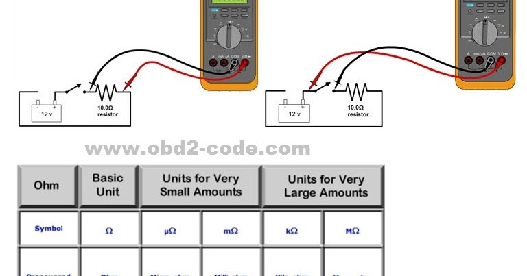 Fundamental Of Electrical Automotive Engineering Ohmmeter And