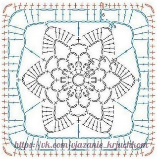 Granny square uncinetto schemi uncinetto 4 piastrelle - Schemi piastrelle all uncinetto ...