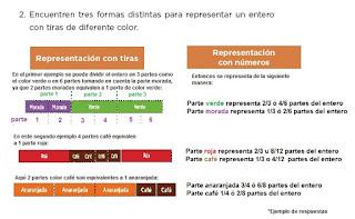 Respuestas Apoyo Primaria Desafíos Matemáticos 4to. Grado Bloque III Lección 49 Tiras de colores
