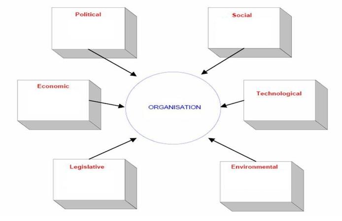 tesco operations management analysis