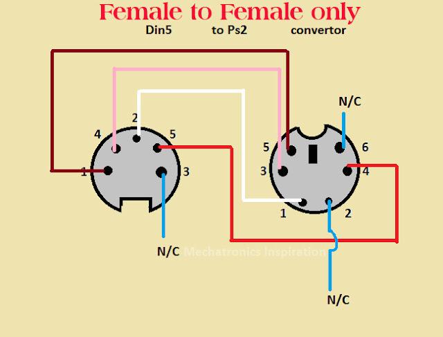 Ps2 Pin Diagram Online Wiring Diagram