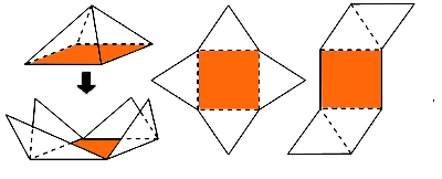 Limas sanggup dibagi menjadi sedikit jenis menurut bentuk alasnya menyerupai limas segitig Jaring Jaring Limas Segitiga, Segiempat, Segilima dan Segienam