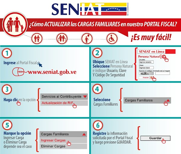 Actualización carga familiar en el portal www.seniat.gob.ve