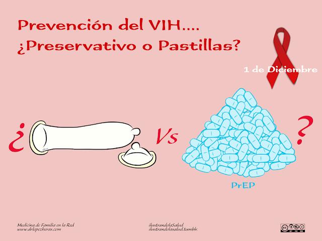 PrEP Profilaxis Pre Exposición Prevención VIH Truvada Preservativo