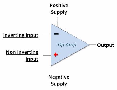 اطراف مضخم العمليات Op-Amp