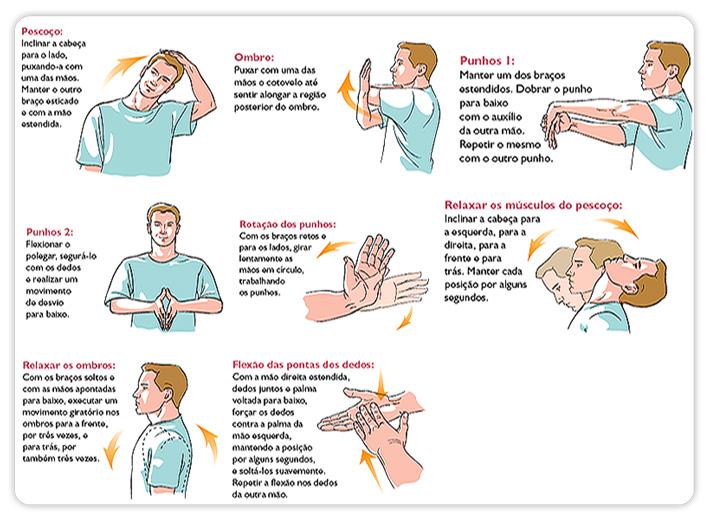 como tratar uma bursite no ombro