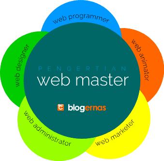 Kupas Tuntas Pengertian Web Master