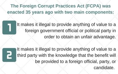 Uva Finance Foreign Corrupt Practices Act Fcpa Training