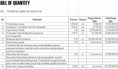 Contoh Rencana Anggaran Biaya Proyek Gedung Bertingkat