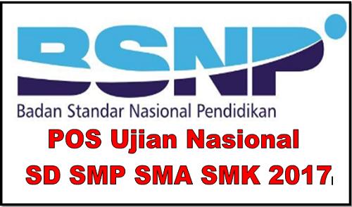 Download POS Ujian Nasional SD SMP SMA SMK 2017