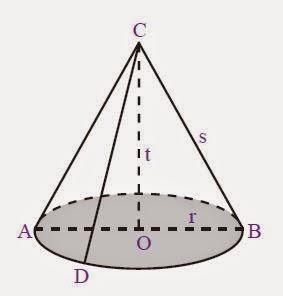 Pengertian Kerucut, Unsur-unsur Kerucut dan Jaring-jaring Kerucut