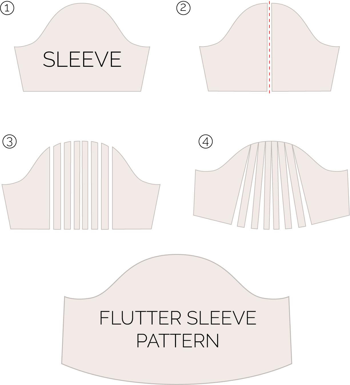 Tutorial | Flutter Sleeve | Sue's News