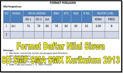 Format Daftar Nilai Siswa SD SMP SMA SMK Kurikulum 2013