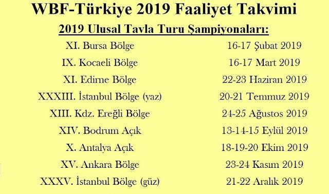 Wbf Türkiye 2019 Faaliyet Takvimi Açıklandı