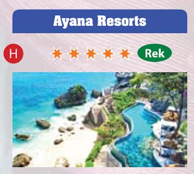 Lokasi Ayana Resort Bali